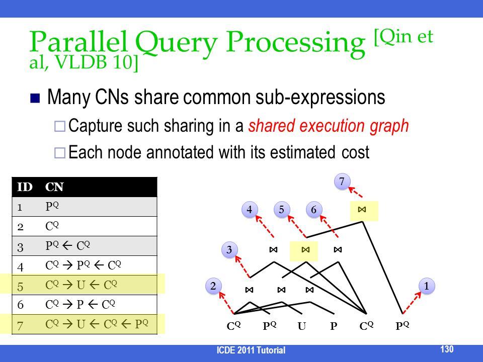 Parallel Query Processing [Qin et al, VLDB 10]